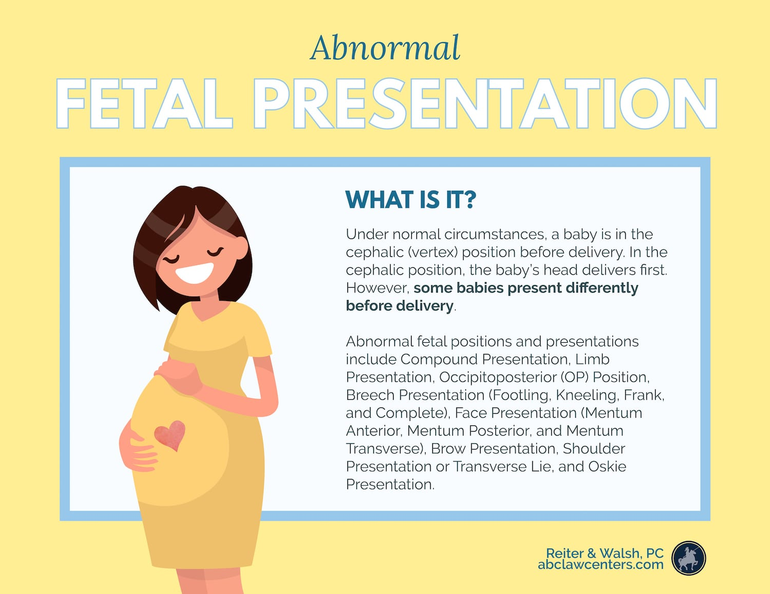 Abnormal Fetal Presentation and Position