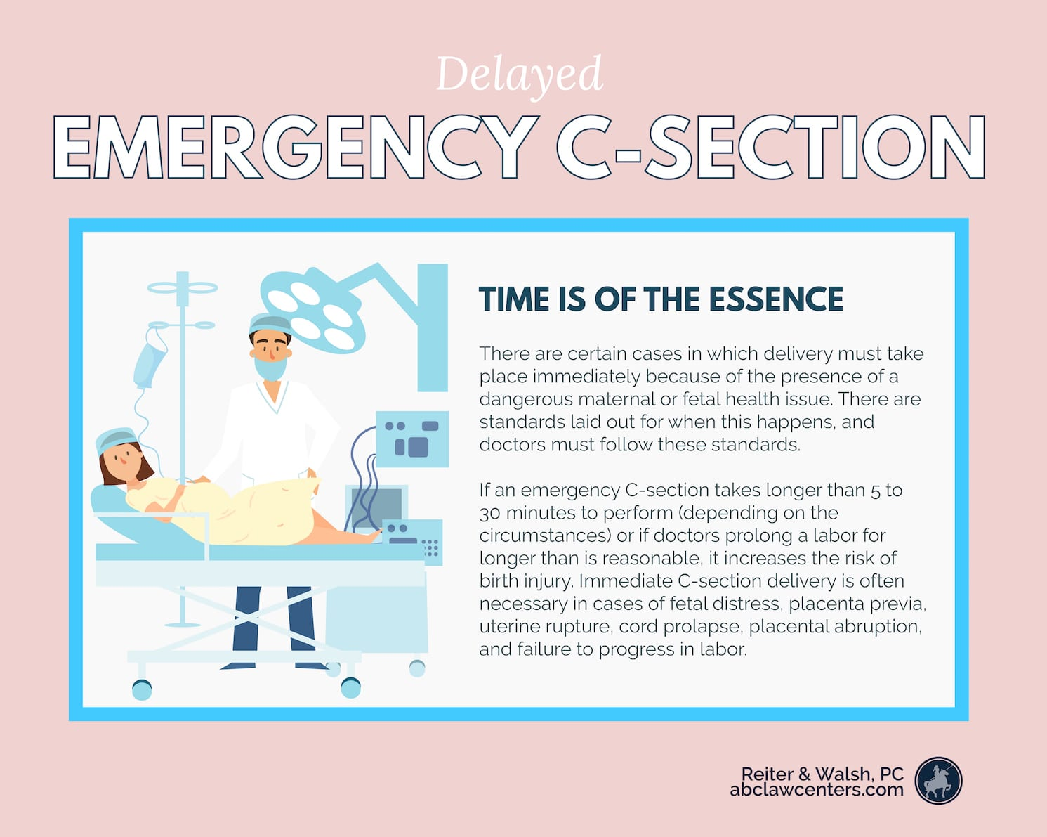 Emergency C-section