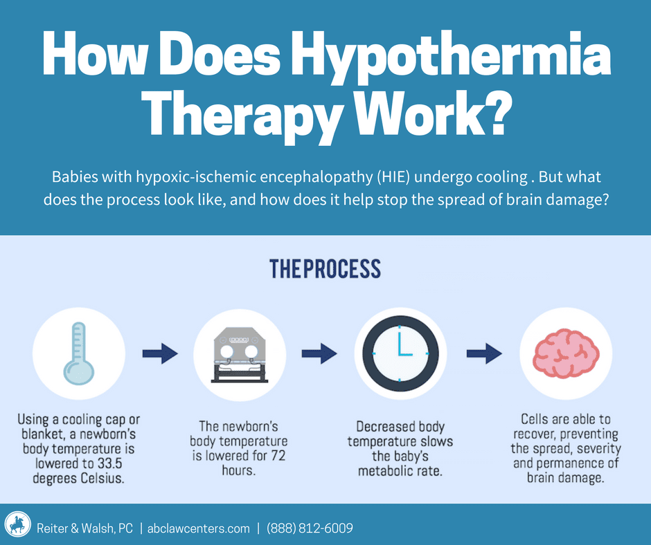 How Does Therapeutic Hypothermia Work? - Body Cooling for Babies with Hypoxic-Ischemic Encephalopathy (HIE)