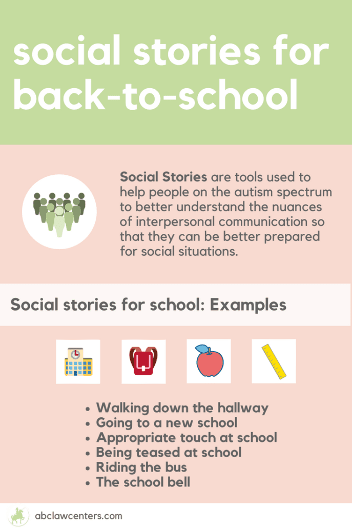 Social Stories for Back-to-School - Autism
